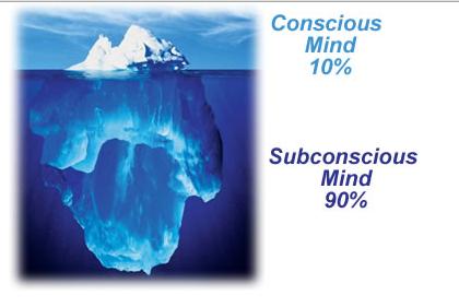 What is Conscious Subconscious Mind.