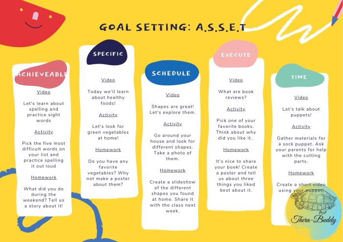 What is Goal Setting? How to Set Realistic Goals?