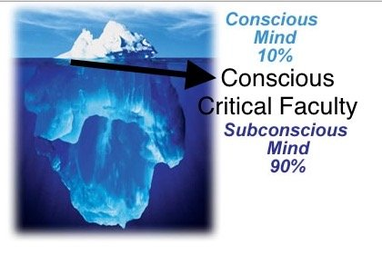 What is Conscious Critical Faculty